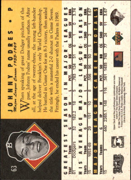 1994 Upper Deck All-Time Heroes 125th Anniversary #63 Johnny Podres back image