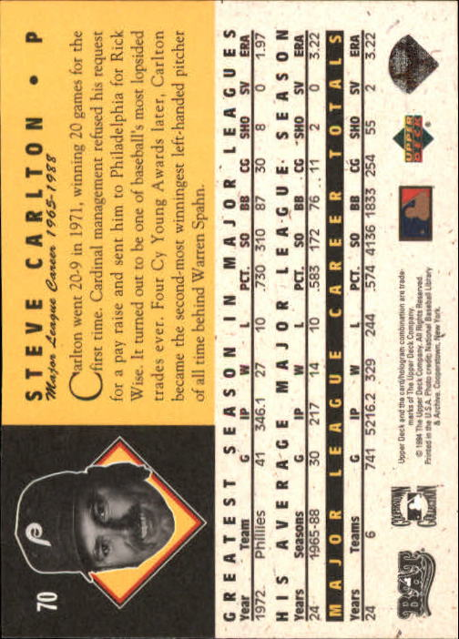 1994 Upper Deck All-Time Heroes 125th Anniversary #70 Steve Carlton back image