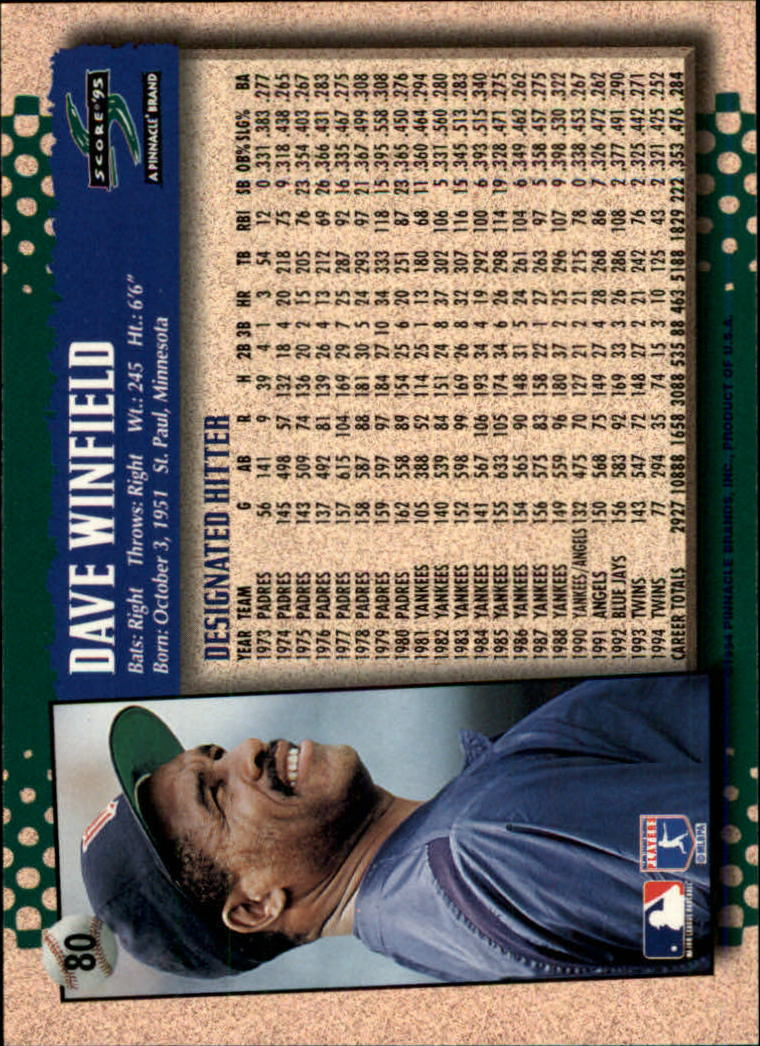 1995 Score #80 Dave Winfield back image
