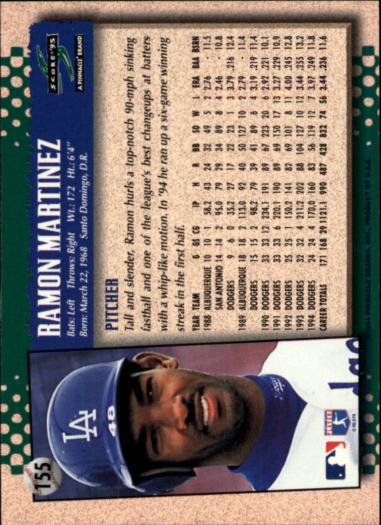 1995 Score #155 Ramon Martinez back image