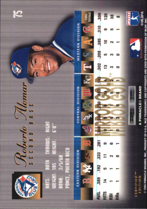 1995 Select Certified #75 Roberto Alomar