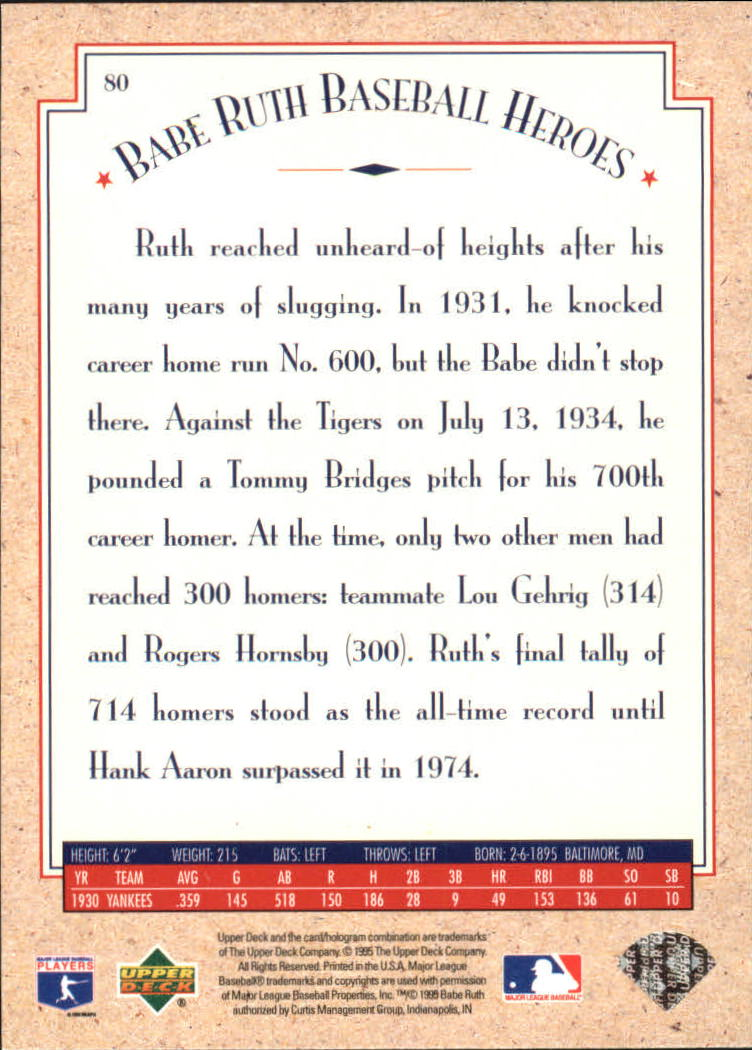 1995 Upper Deck Ruth Heroes #80 Babe Ruth/1930-35 Milestones back image