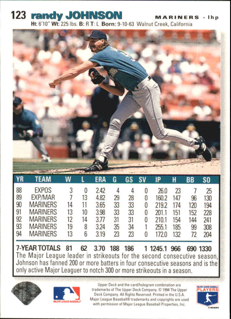 1995 Collector's Choice SE Silver Signature #123 Randy Johnson back image