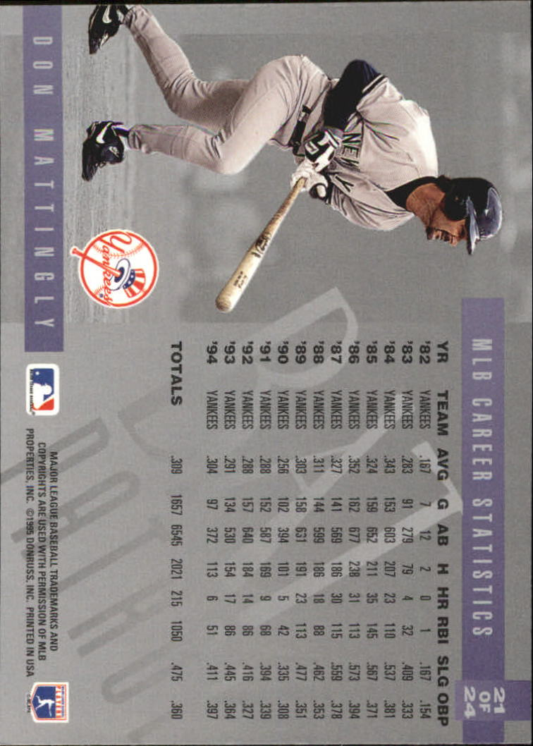 1995 Leaf Limited Bat Patrol #21 Don Mattingly back image