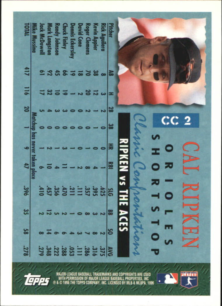 1996 Topps Classic Confrontations #CC2 Cal Ripken back image