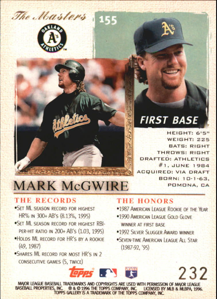 1996 Topps Gallery Players Private Issue #155 Mark McGwire