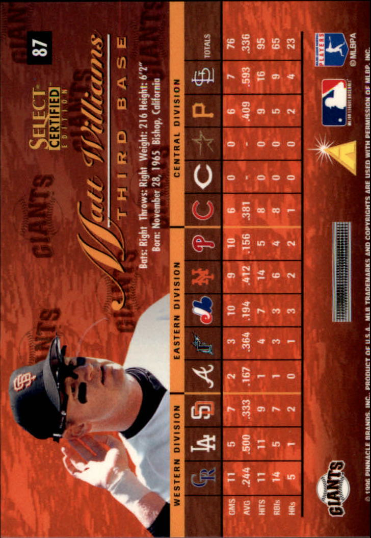 1996 Select Certified #87 Matt Williams back image