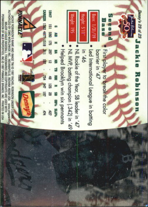 1997 Denny's Holograms #29 Jackie Robinson/50th Anniversary Commemorative back image