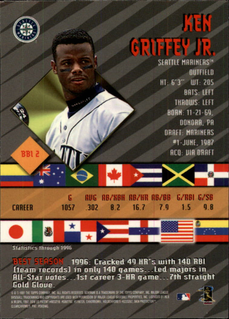 1997 Bowman International Best #BBI2 Ken Griffey Jr. back image