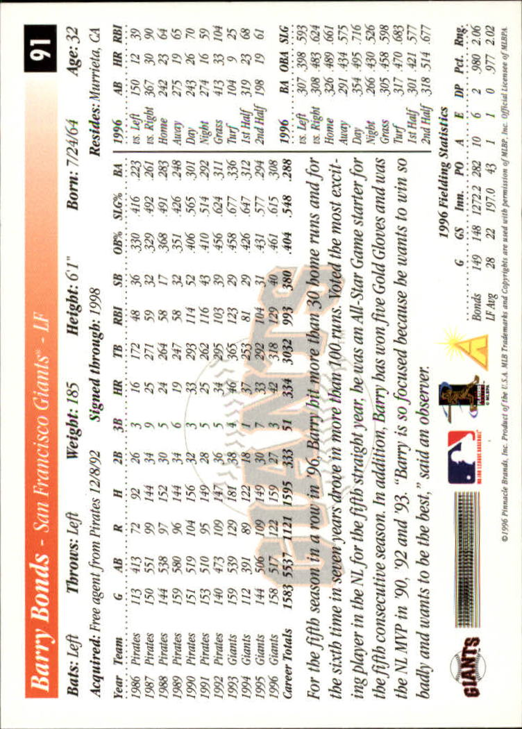 1997 Score #91 Barry Bonds back image
