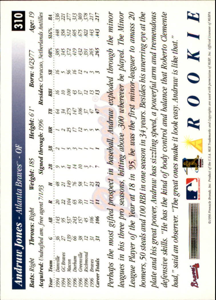 1997 Score #310 Andruw Jones back image