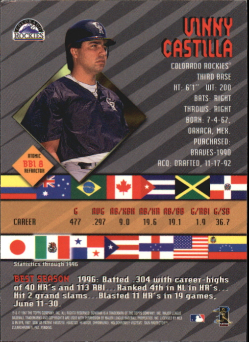 1997 Bowman International Best Atomic Refractor #BBI8 Vinny Castilla back image