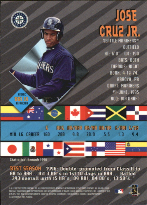 1997 Bowman International Best Atomic Refractor #BBI19 Jose Cruz Jr. back image