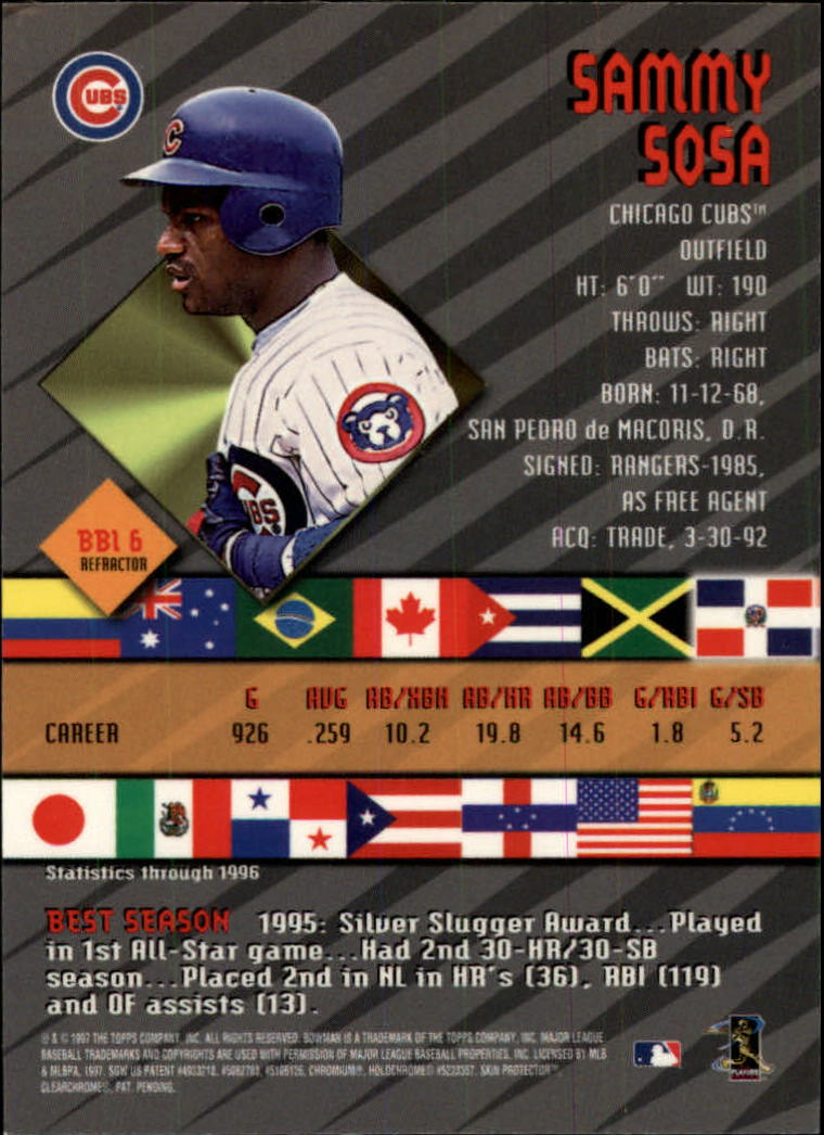 1997 Bowman International Best Refractor #BBI6 Sammy Sosa back image