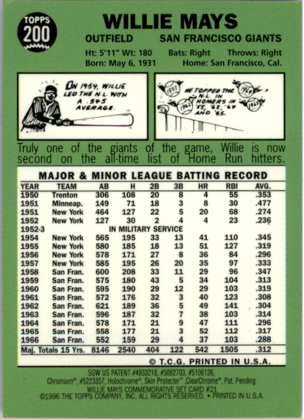 1997 Topps Mays Finest #21 Willie Mays back image