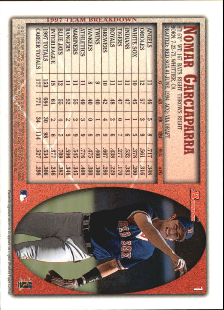 1998 Bowman International #1 Nomar Garciaparra back image
