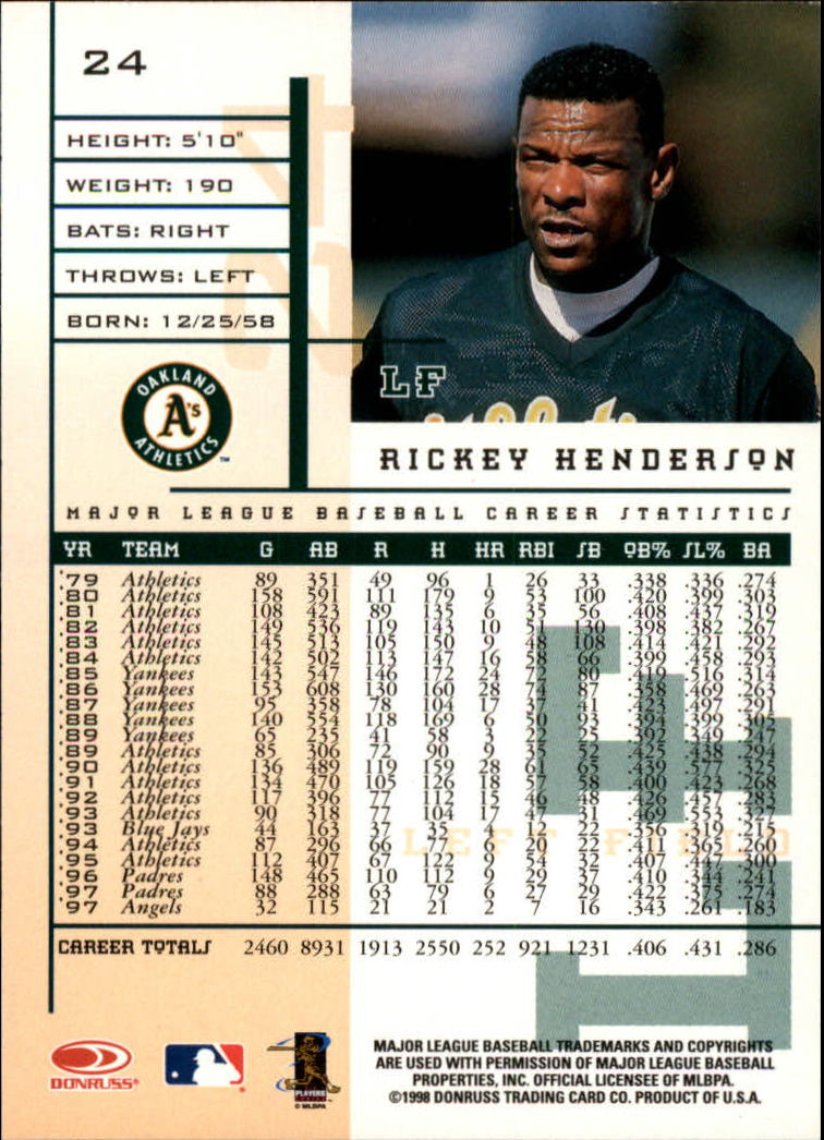1998 Leaf Rookies and Stars #24 Rickey Henderson back image