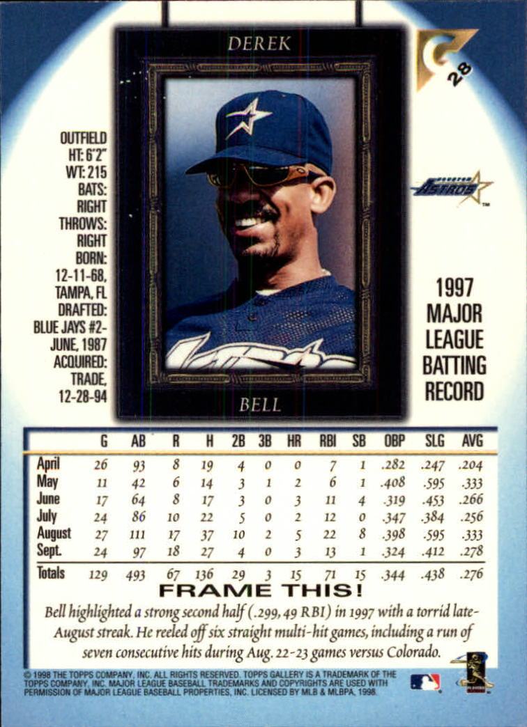 1998-Topps-Gallery-Baseball-Cards-Pick-From-List thumbnail 33