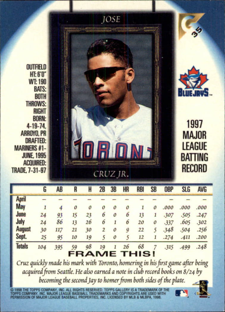1998-Topps-Gallery-Baseball-Cards-Pick-From-List thumbnail 43