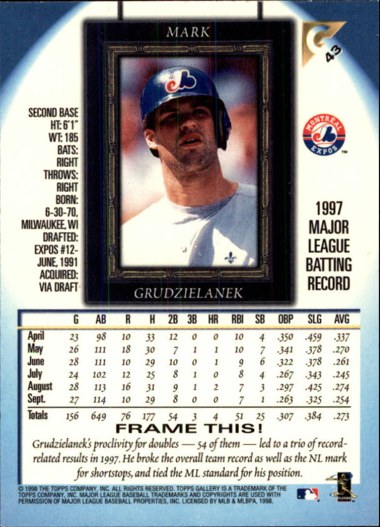 1998-Topps-Gallery-Baseball-Cards-Pick-From-List thumbnail 55
