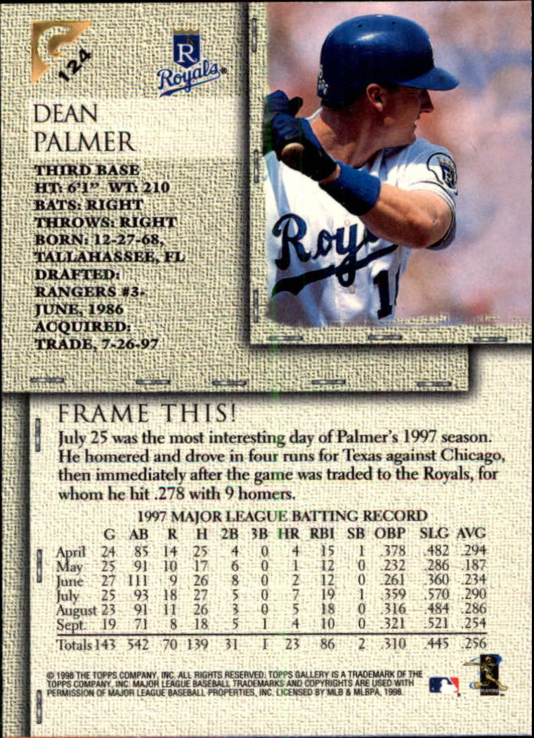 1998-Topps-Gallery-Baseball-Cards-Pick-From-List thumbnail 155