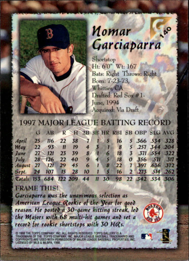 1998-Topps-Gallery-Baseball-Cards-Pick-From-List thumbnail 179