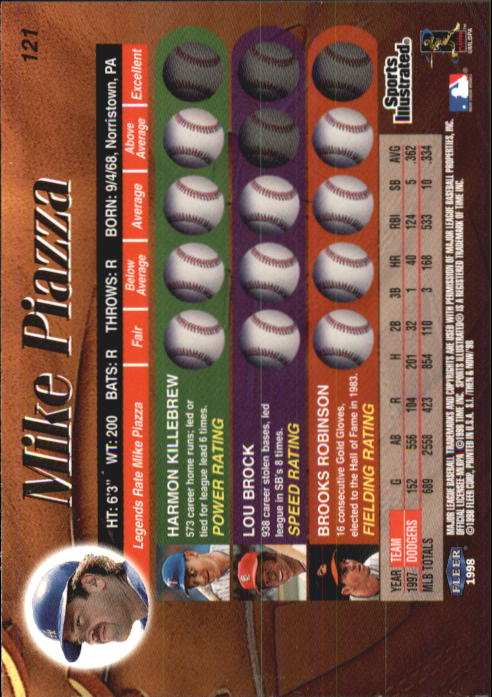 1998 Sports Illustrated Then and Now #121 Mike Piazza back image