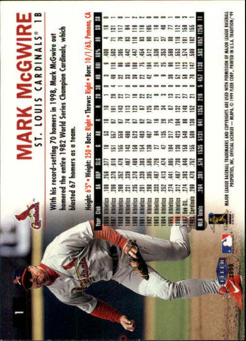1999 Fleer Tradition #1 Mark McGwire back image