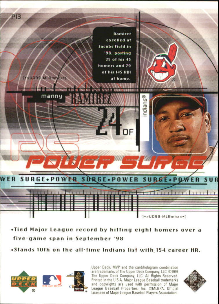1999 Upper Deck MVP Power Surge #P13 Manny Ramirez back image