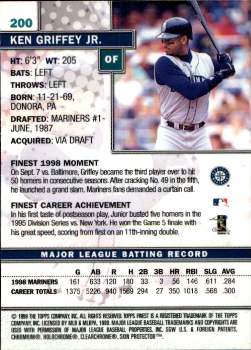 1999-Finest-Baseball-1-279-Finish-Your-Set-GOTBASEBALLCARDS thumbnail 260