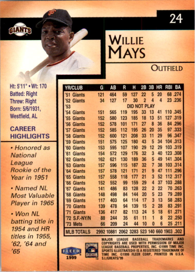 1999 Sports Illustrated Greats of the Game #24 Willie Mays back image
