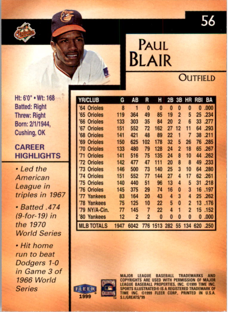 1999 Sports Illustrated Greats of the Game #56 Paul Blair back image