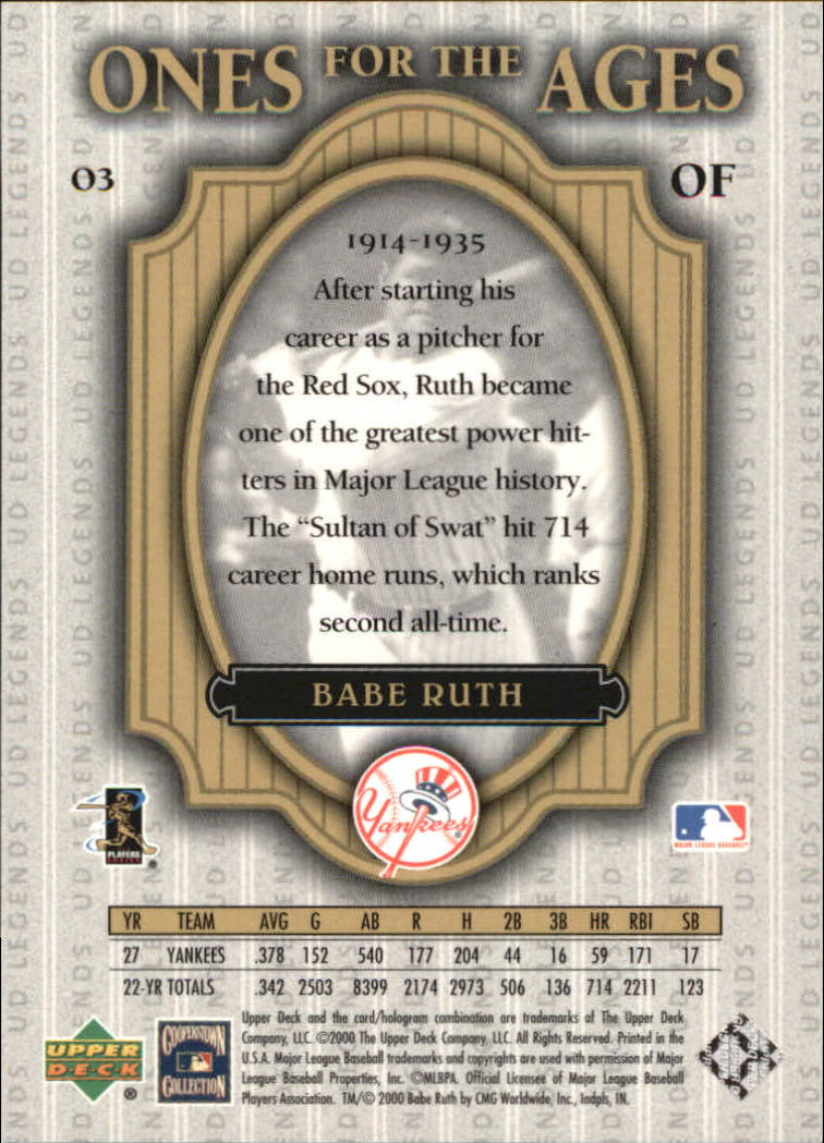 2000 Upper Deck Legends Ones for the Ages #O3 Babe Ruth back image