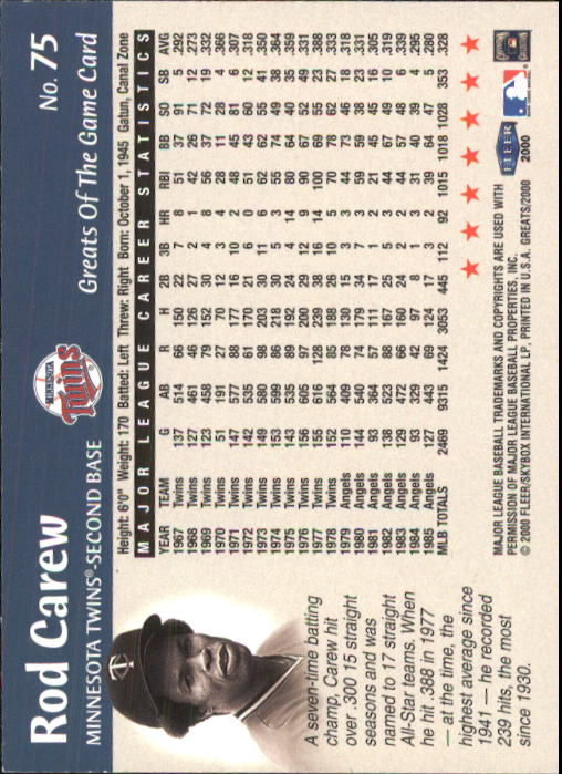 2000 Greats of the Game #75 Rod Carew back image