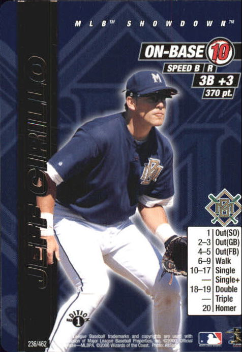 2000 MLB Showdown 1st Edition #236 Jeff Cirillo