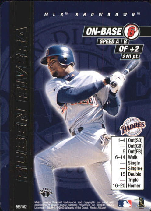 2000 MLB Showdown 1st Edition #366 Ruben Rivera