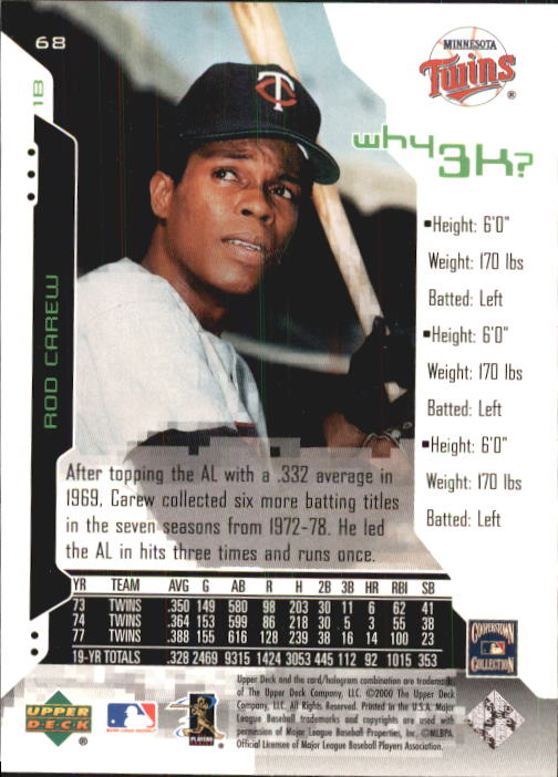 2000 Upper Deck Hitter's Club #68 Rod Carew W3K back image