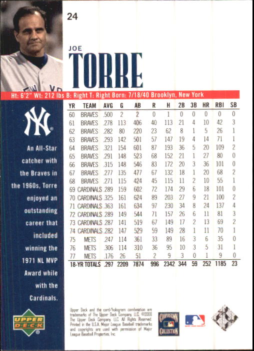 2000 Upper Deck Yankees Legends #24 Joe Torre back image