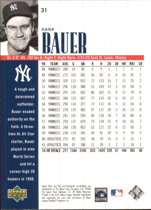 2000 Upper Deck Yankees Legends #31 Hank Bauer back image