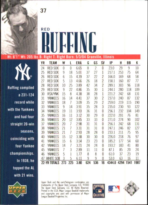 2000 Upper Deck Yankees Legends #37 Red Ruffing back image