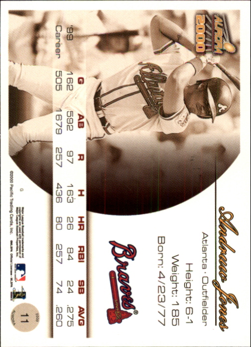 2000 Aurora Pinstripes #11 Andruw Jones back image