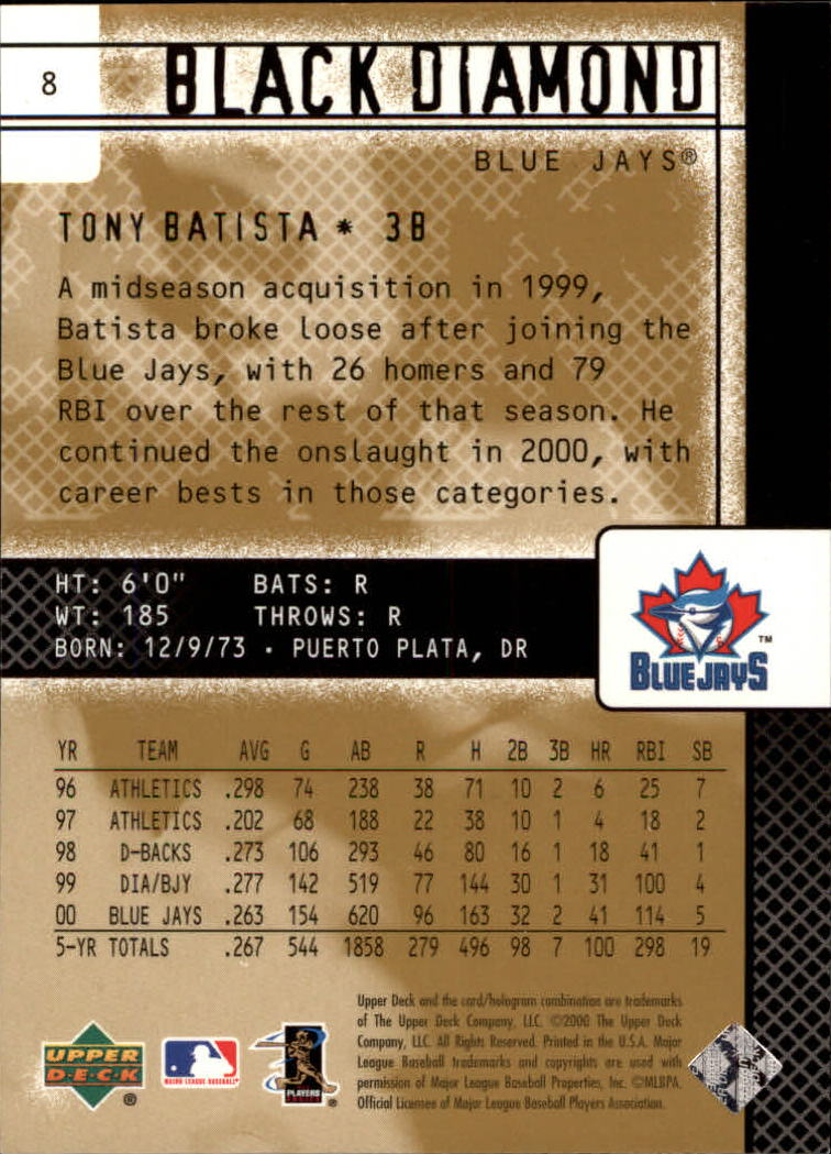 2000 Black Diamond Rookie Edition #8 Tony Batista back image