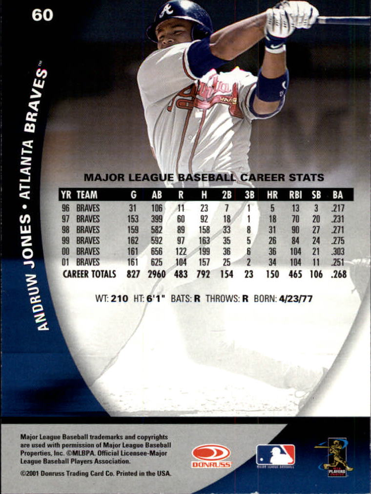 2001 Donruss Class of 2001 #60 Andruw Jones back image