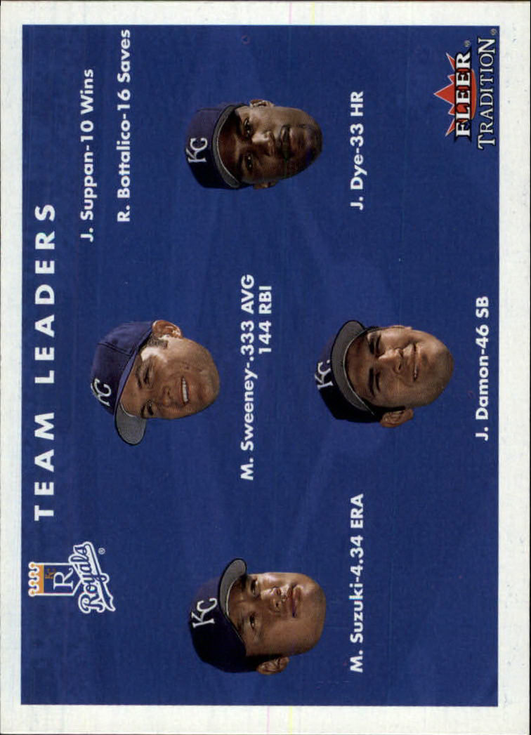 2001 Fleer Tradition #445 Kansas City Royals CL