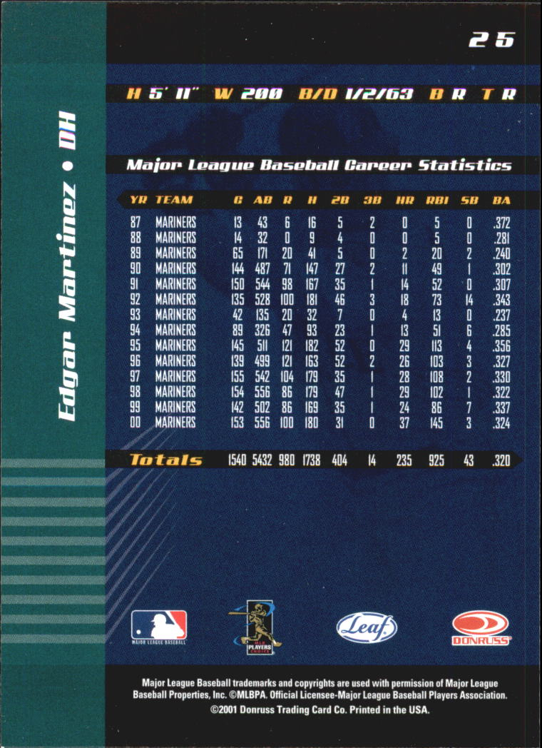 2001 Leaf Limited #25 Edgar Martinez back image