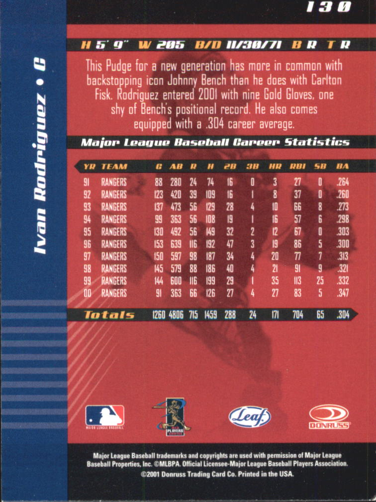 2001 Leaf Limited #130 Ivan Rodriguez back image