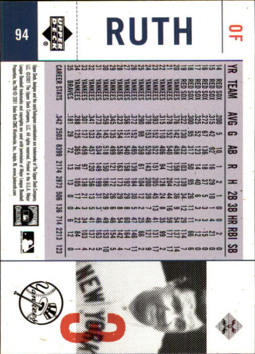 2001 Upper Deck Legends of NY #94 Babe Ruth back image
