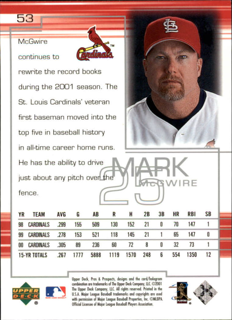 2001 Upper Deck Pros and Prospects #53 Mark McGwire back image
