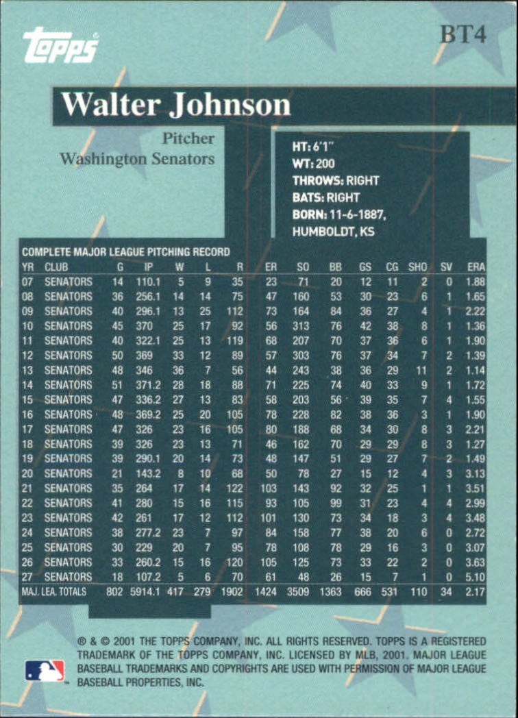 2001 Topps Before There Was Topps #BT4 Walter Johnson back image