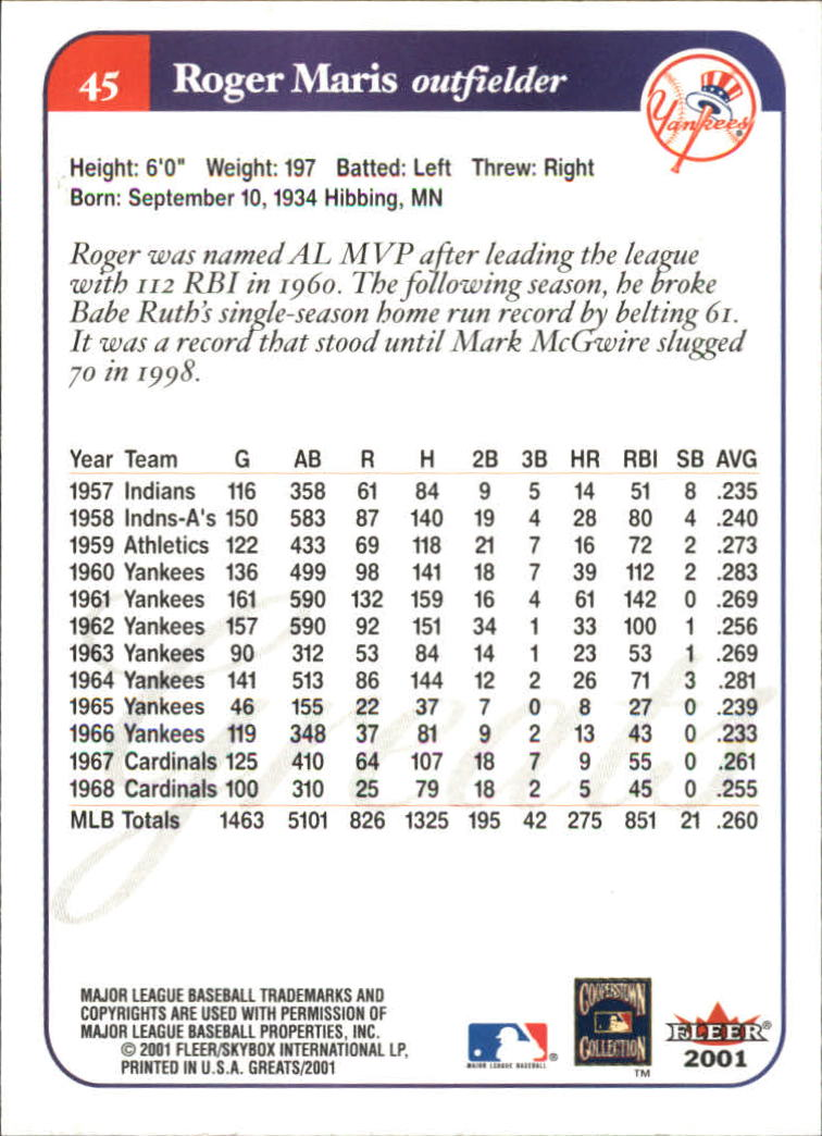 2001 Greats of the Game #45 Roger Maris back image